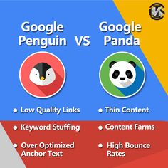 """Two """"suitors"""" for your website! Google Penguin and Panda are in hot pursuit of your cute website. We ensure you get the best of both the worlds with quality content strategy, effective SEO tactic, and organic ranking.  #google #SEO #googlepenguin #googlepanda #digitalmedia #agency Google Penguin, Cute Website, Digital Media Marketing, Seo Services, Web Development, Penguins, Things That Bounce, Panda, Web Design"""