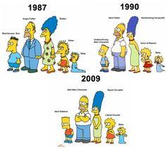 1990 - The Simpson,comenzó como un spot en el show de Tracey Ullman, hasta el dia de hoy.
