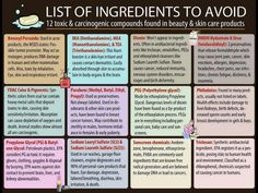 List of ingredients to avoid