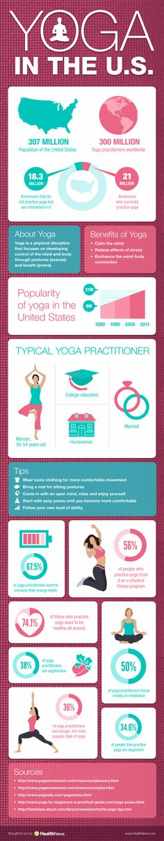 Yoga in the United States (Infographic) by healthnews #Infographic #Yoga #US