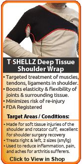 TShellz Wrap Shoulder - an advanced treatment for shoulder injury and rotator cuff injury Shoulder Impingement Syndrome, Bursitis Shoulder, Bursitis Hip, Bicep Tendonitis, Shoulder Injuries, Shoulder Muscles, Shoulder Stretches, Tendon Tear, Rotator Cuff Tear