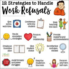 Strategies and ideas for what to do when a student refuses to complete work. Ideas for elementary, middle, and high school teachers to help kids and teens who are oppositional about completing work in class. Classroom Behavior Management, Behaviour Management, Teaching Character, School Social Work, School Ot, School Tips, Behavior Interventions, Teaching Strategies, Social Skills Activities