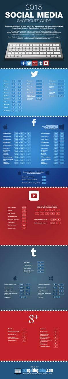 Infographic: 2015 Social Media Shortcuts Guide - DesignTAXI.com