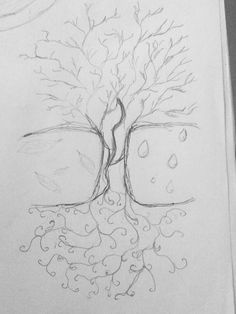 I couldn't sleep one night so I made up this tree(look and/or interpret it however u want)