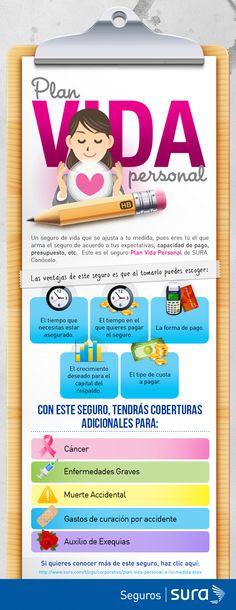 Conoce nuestras coberturas de nuestro Plan Vida Personal. Sandra.ruge@asesorsura.com 313 282 5343