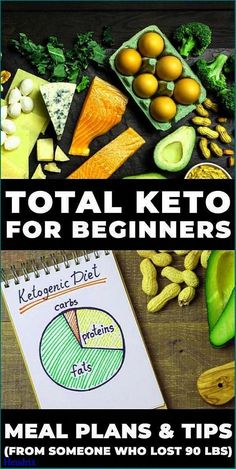 Keto Diet For Beginners Easy #KetogenicDietBreakfast Ketogenic Diet Breakfast, Ketogenic Diet Food List, Ketogenic Diet For Beginners, Keto Diet For Beginners, Ketogenic Recipes, Diet Recipes, Healthy Recipes, Diet Foods, Carbs Protein