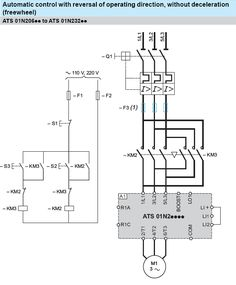 782e44df35fcc509436e51aeac0850fc electrical wiring solar energy on off 3 phase motor connection control diagram electrical  at n-0.co