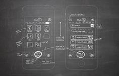 OrdiFy – Das Bestellsystem der Zukunft.