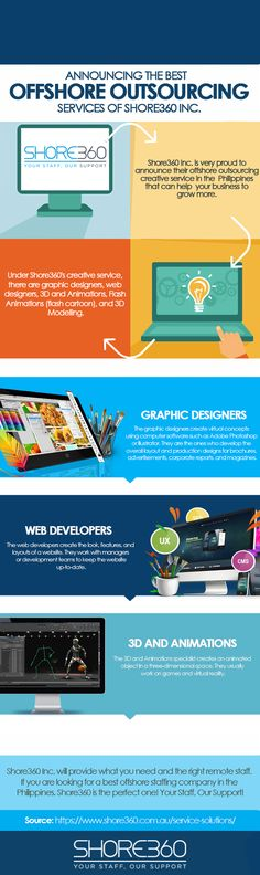is very proud to announce their offshore outsourcing creative service in the Philippines that can help your business to grow more. Web Development, Philippines, Remote, Business, Creative, Store, Business Illustration, Pilot