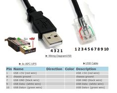 apc usb to rj45 cable pinout rj11 cable wiring diagram rj45 rh pinterest com USB to RJ45 Adapter VGA Cable Pinout Diagram