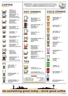 The Daily Menus - The Daily Coffee Cafe Coffee Shop Menu, Coffee Cafe, New Menu, Cold Drinks, Creative, Recipes, Kaffee, Cafe Menu, Cool Drinks