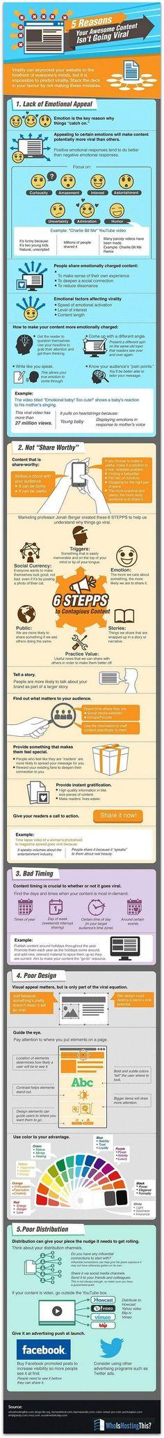 Cinco razones por las que tu contenido no viraliza [Infografía]