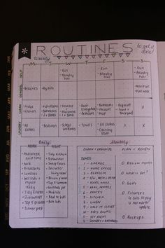 Bullet Journal Page Ideas - Routines I love all these ideas for pages! It makes me excited to start the 2019 journal! Bullet Journal Page Ideas - Routines I love all these ideas for pages! It makes me excited to start the 2019 journal! Bullet Journal Inspo, Bullet Journal Monthly Log, Bullet Journal Page, Bullet Journals, Bullet Journal Cleaning Schedule, Bullet Journal Project Spread, Bullet Journal Project Management, Bullet Journal Adhd, Bullet Journal How To Start A Simple