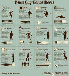 Daily Infographic | A New Infographic Every Day | Data Visualization, Information Design and Infographics | page 3
