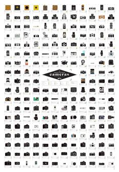 Pop Chart Lab --> Design + Data = Delight --> The Charted Collection of Cameras  BI might like this for Christmas!!
