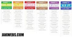 jasa pembuatan website perusahaan jakwebs Yogyakarta, Marketing, Website