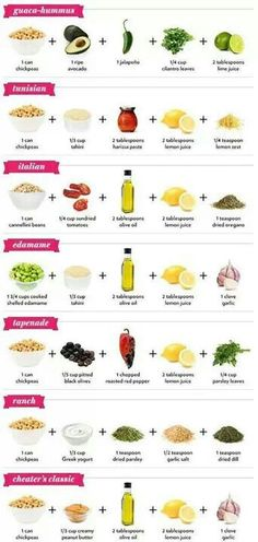 4 quick and simple ways to make homemade hummus! Can always substitute edamame for chick peas. Make Hummus, Homemade Hummus, How To Make Humus, Classic Hummus Recipe, Healthy Snacks, Healthy Eating, Vegan Recipes, Cooking Recipes, Vegan Food