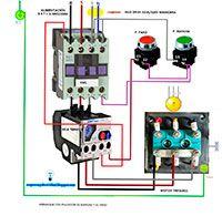 Electricistas con Servicio de asistencia técnica completa (SATC) en averías eléctricas las 24 horas Valladolid Esquemas eléctricos: Arranque con pulsador de marcha paro
