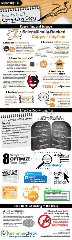 Copywriting 101: How to Craft Compelling Copy #Copywriting #HowTo #infographic