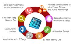 Phone: Trak Taag Tracker - 80 Year Battery & SOS Button | Indiegogo | Indiegogo