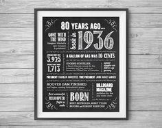 80th #Birthday Printable 8x10 Party Sign 80 Years Ago in 1936 by #NviteCP