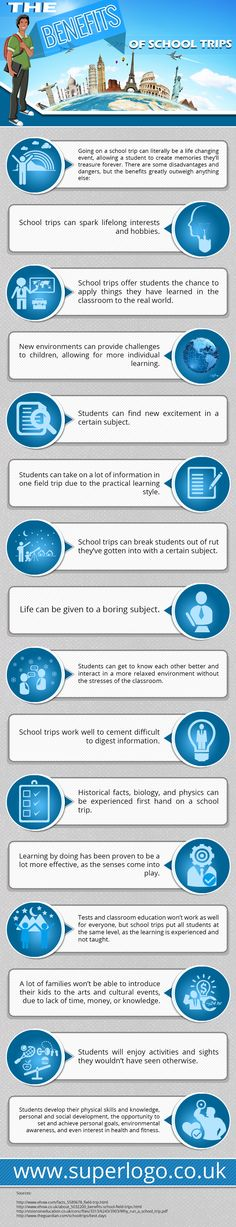 The Benefits of School Trips Infographic points out 15 benefits of school trips, including breathing life into boring subjects and giving kids the chance to learn through experience.