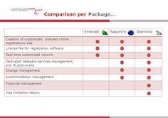 Online Registration, Change Management, How To Find Out, Link