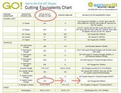 AccuQuilt GO Die Conversion Chart