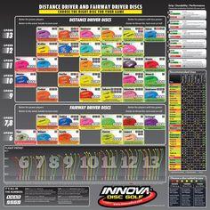 19 Inspirational Innova Disc Chart