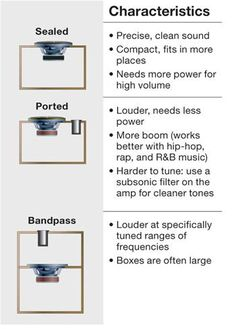 Resultado de imagen para subwoofer box design for 12 inch Diy Subwoofer, Subwoofer Box Design, Speaker Box Design, Subwoofer Speaker, Jl Audio, Audio Sound, Speaker Plans, Speaker System, Custom Car Audio