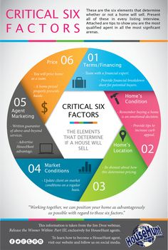 Critical Six Factors