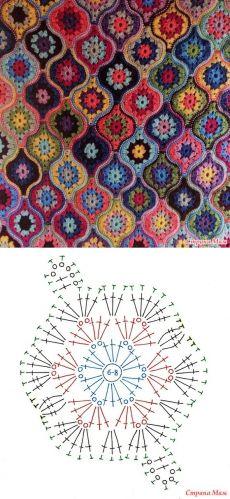 Most current Pics granny square ganchillo Strategies Trendy crochet granny square pattern diagram afghans 32 Ideas Motifs Granny Square, Granny Square Crochet Pattern, Crochet Blocks, Crochet Diagram, Crochet Chart, Crochet Squares, Crochet Blanket Patterns, Crochet Motif, Crochet Stitches