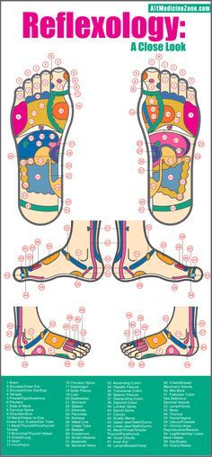 Reflexology...help get that circulation moving. after a session of reflexology...I have to pee alot...LOL!!