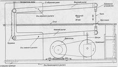 Вот общая схема работы лобзикового станка. фото 1