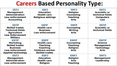 myers briggs personality types - Google Search
