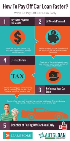 How To Pay Off Your Car Loan Early? Learn more about the benefits and strategies to payoff auto loan early.