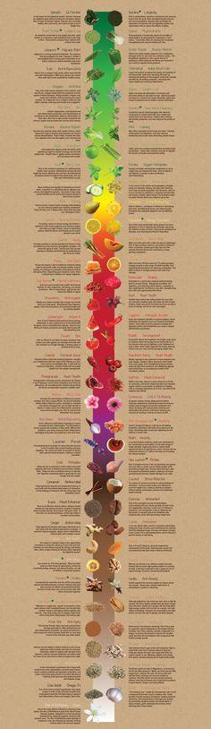 Awesome information on nutrients from plants.