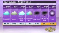Oh night Vale you're weather isn't much different from Ohios...