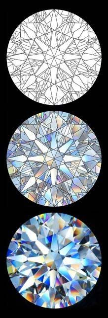 Why do Brian Gavin round diamonds have only 58 facets? #diamond #education #advice