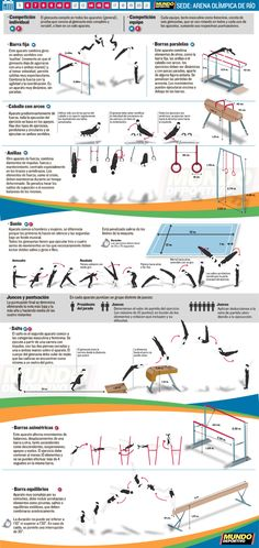 Gimnasia Artística Rio 2016 Tabata Cardio, Spanish Posters, Fighting Poses, Artistic Gymnastics, Classroom Rules, Burpees, Olympic Games, Martial Arts, Olympics