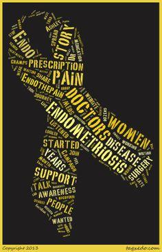 Endometriosis Yellow Word Ribbon