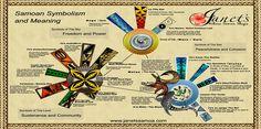 Samoan Tribal Tattoo Meaning