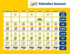 Jak grać w Mini Lotto? Periodic Table, Periodic Table Chart