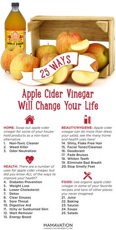 This list is by no means exhaustive!  Make sure you buy the cloudy kind of apple cider vinegar though- it has the effective 'Mother' bacteria in its most beneficial form. - Ellouise Heather