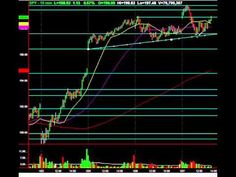1 Hour, 24% Profit On The S&P: See How To Make This Amazing Trade