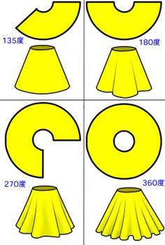 Diagram: How skirts cut from different portions of circles will look.
