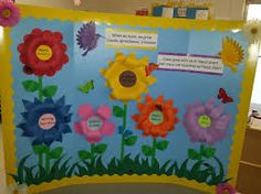 Bilderesultat for classroom flowers
