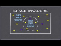 Gym Games - Space Invaders - YouTube