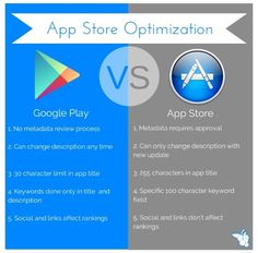 Critères pour l'App Store Optimisation #ASO : Apple App Store versus Google Play