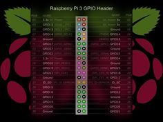 Raspberry Pi 3 GPIO Wallpaper